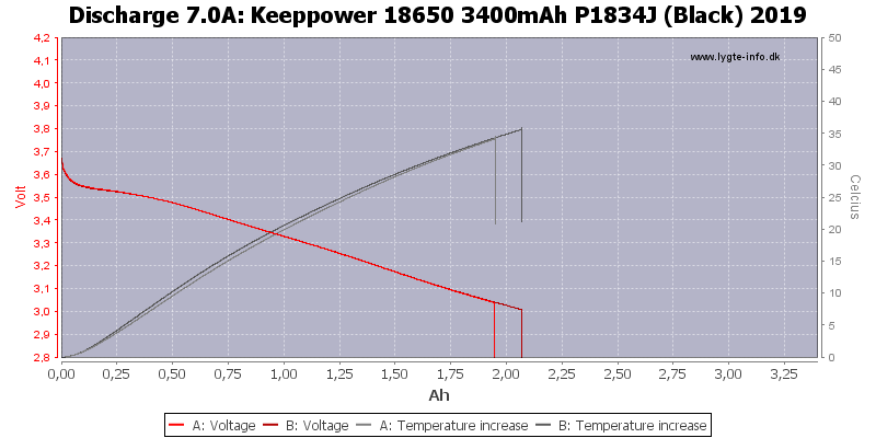 Keeppower%2018650%203400mAh%20P1834J%20(Black)%202019-Temp-7.0