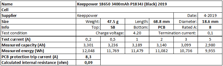 Keeppower%2018650%203400mAh%20P1834J%20(Black)%202019-info