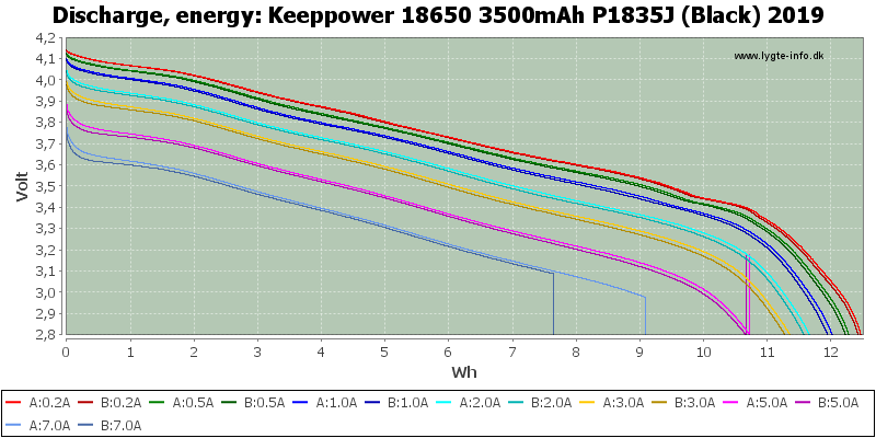 Keeppower%2018650%203500mAh%20P1835J%20(Black)%202019-Energy