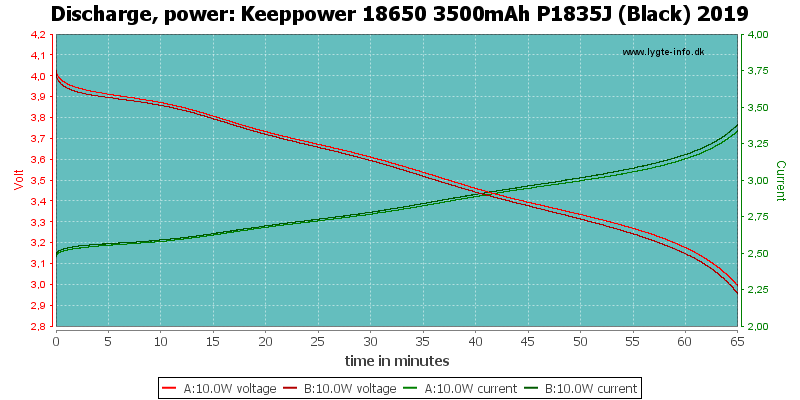 Keeppower%2018650%203500mAh%20P1835J%20(Black)%202019-PowerLoadTime