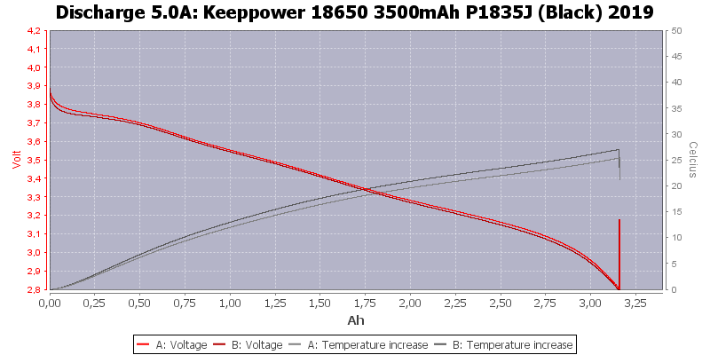 Keeppower%2018650%203500mAh%20P1835J%20(Black)%202019-Temp-5.0