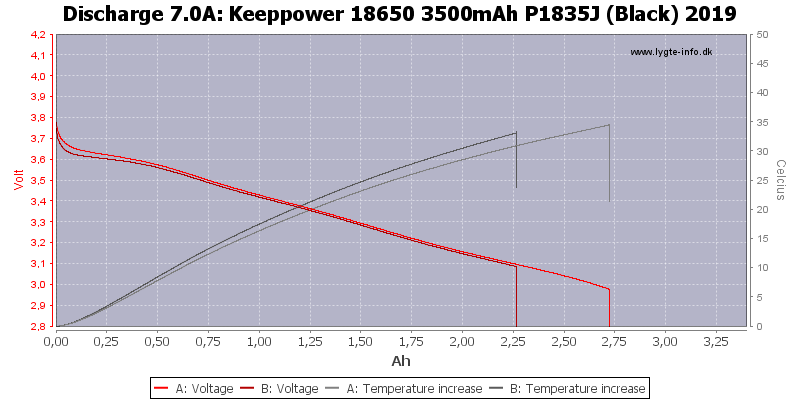 Keeppower%2018650%203500mAh%20P1835J%20(Black)%202019-Temp-7.0
