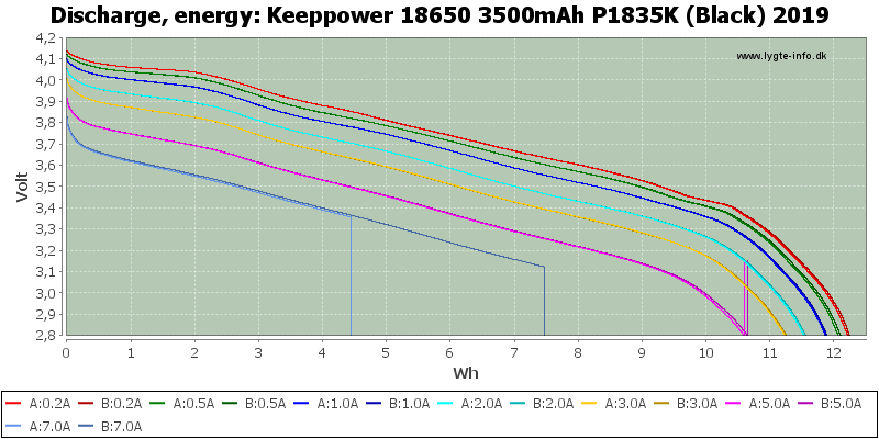 Keeppower%2018650%203500mAh%20P1835K%20(Black)%202019-Energy