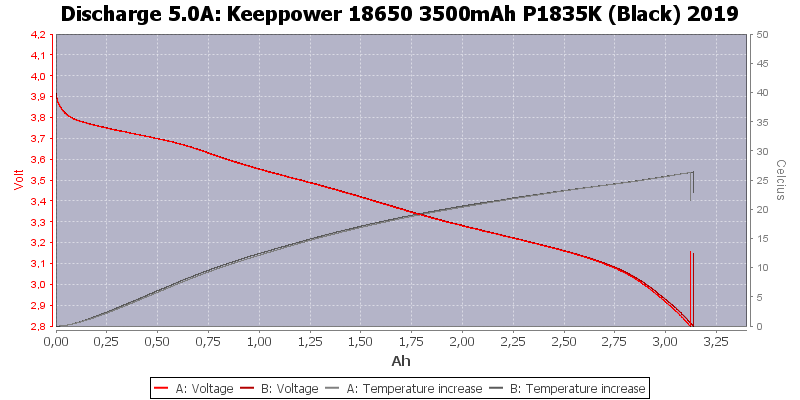 Keeppower%2018650%203500mAh%20P1835K%20(Black)%202019-Temp-5.0