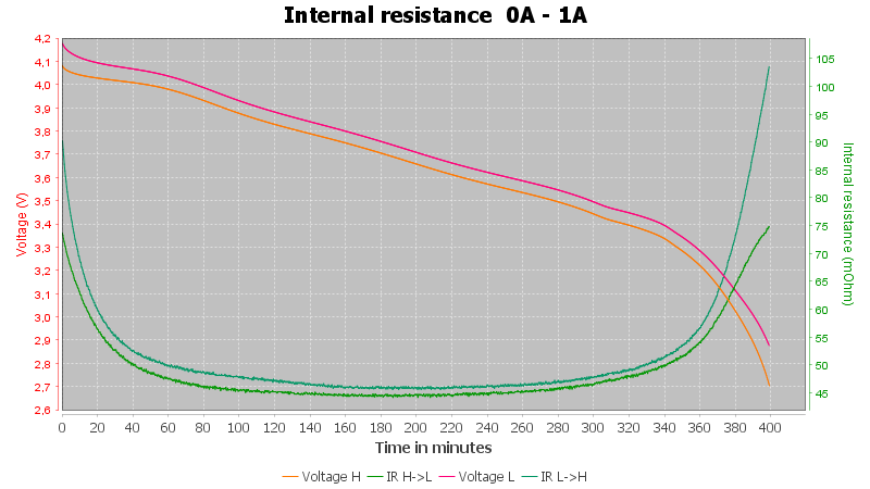 Discharge-Keeppower%2018650%203500mAh%20P1835U%20%28White-blue%29%202020-pulse-1.0%2010%2010-IR%20backup