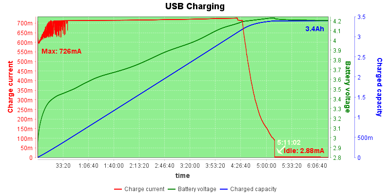 USB%20Charge%20Test%2020201215030539