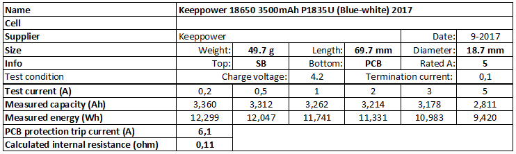 Keeppower%2018650%203500mAh%20P1835U%20(Blue-white)%202017-info