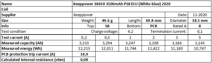 Keeppower%2018650%203500mAh%20P1835U%20(White-blue)%202020-info