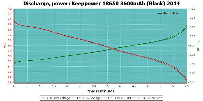 Keeppower%2018650%203600mAh%20(Black)%202014-PowerLoadTime