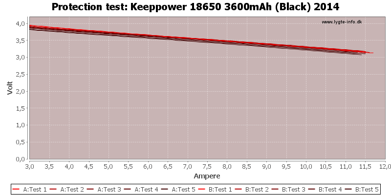 Keeppower%2018650%203600mAh%20(Black)%202014-TripCurrent