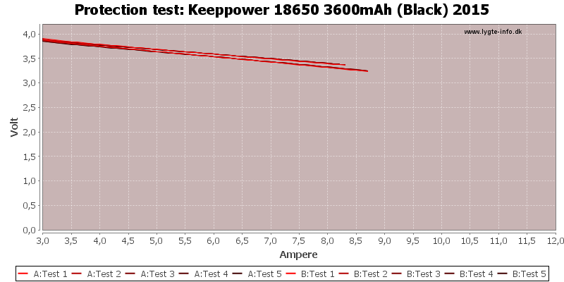 Keeppower%2018650%203600mAh%20(Black)%202015-TripCurrent