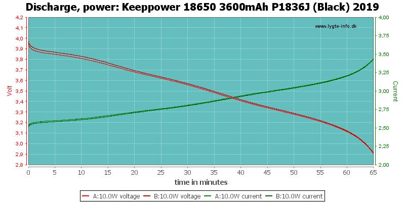 Keeppower%2018650%203600mAh%20P1836J%20(Black)%202019-PowerLoadTime