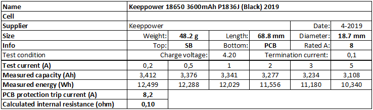 Keeppower%2018650%203600mAh%20P1836J%20(Black)%202019-info