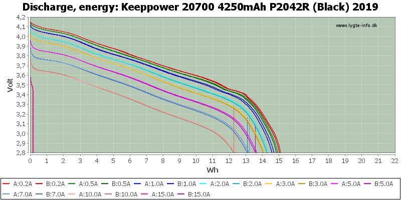 Keeppower%2020700%204250mAh%20P2042R%20(Black)%202019-Energy
