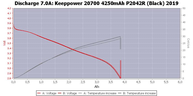 Keeppower%2020700%204250mAh%20P2042R%20(Black)%202019-Temp-7.0