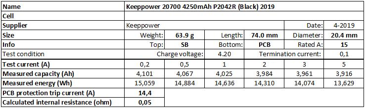 Keeppower%2020700%204250mAh%20P2042R%20(Black)%202019-info