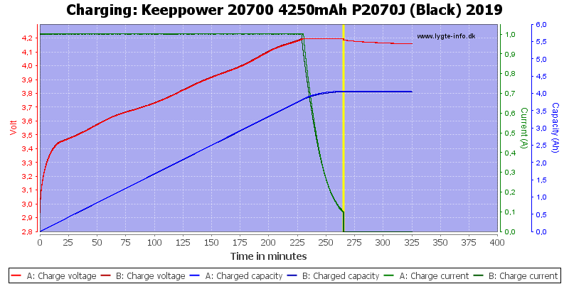 Keeppower%2020700%204250mAh%20P2070J%20(Black)%202019-Charge