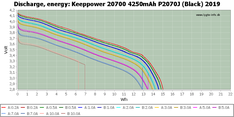 Keeppower%2020700%204250mAh%20P2070J%20(Black)%202019-Energy