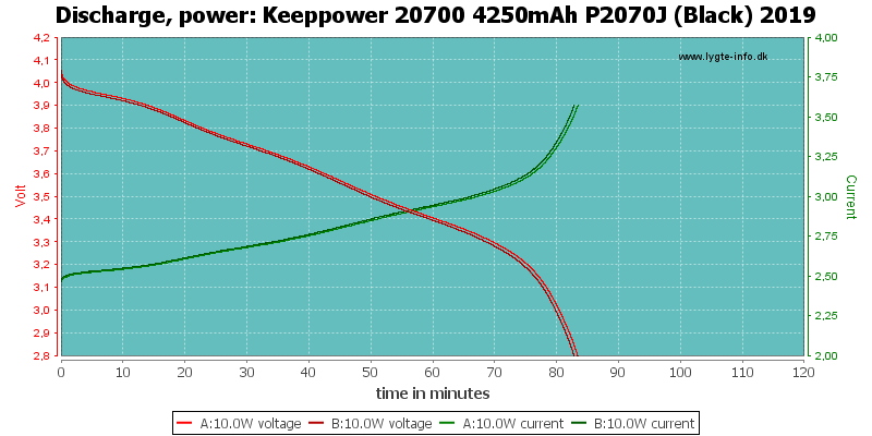 Keeppower%2020700%204250mAh%20P2070J%20(Black)%202019-PowerLoadTime