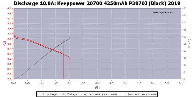 Keeppower%2020700%204250mAh%20P2070J%20(Black)%202019-Temp-10.0