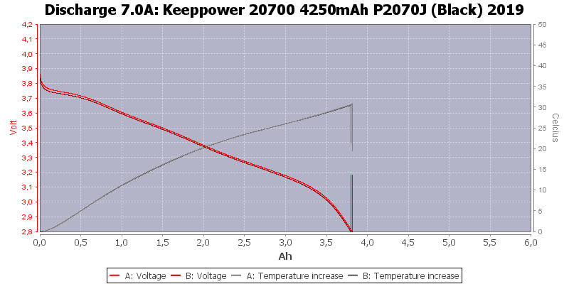 Keeppower%2020700%204250mAh%20P2070J%20(Black)%202019-Temp-7.0