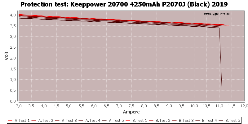Keeppower%2020700%204250mAh%20P2070J%20(Black)%202019-TripCurrent
