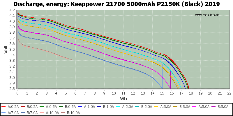 Keeppower%2021700%205000mAh%20P2150K%20(Black)%202019-Energy