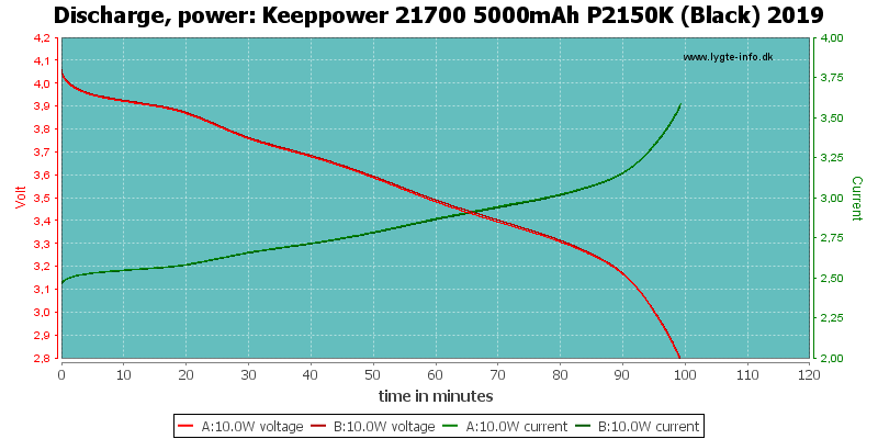 Keeppower%2021700%205000mAh%20P2150K%20(Black)%202019-PowerLoadTime
