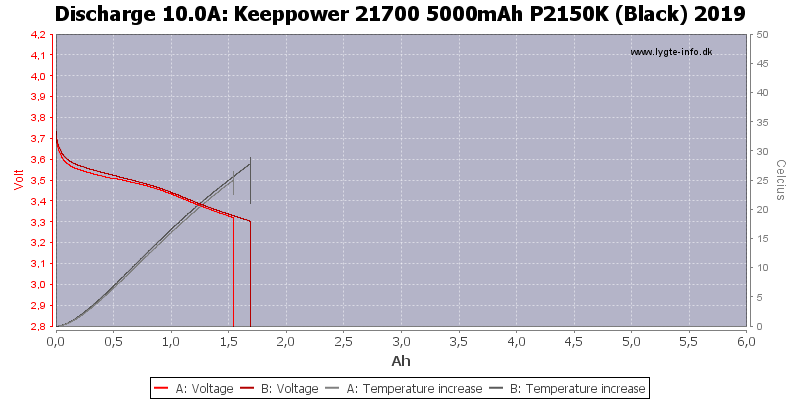 Keeppower%2021700%205000mAh%20P2150K%20(Black)%202019-Temp-10.0