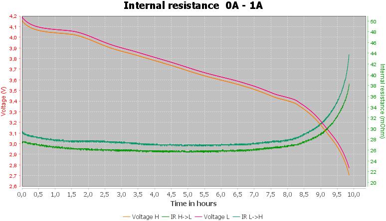 Discharge-Keeppower%2021700%205000mAh%20P5150TC%20%28White-Blue%29%202020-pulse-1.0%2010%2010-IR