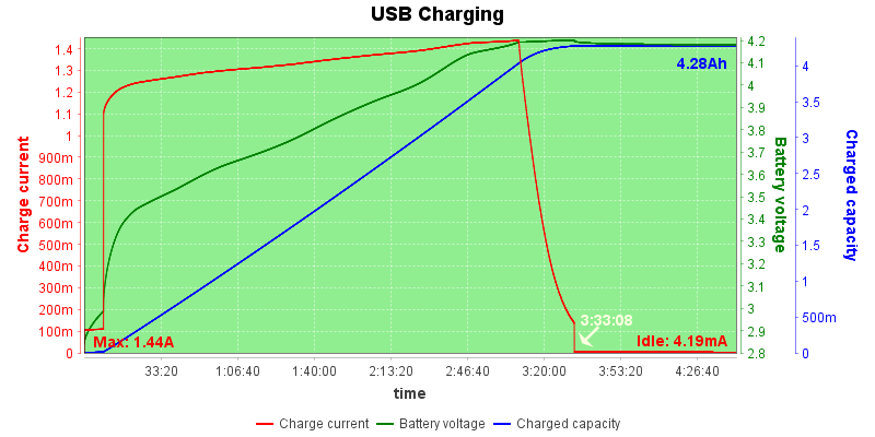 USB%20Charge%20Test%2020210703001627
