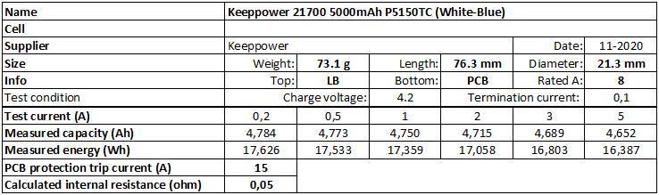 Keeppower%2021700%205000mAh%20P5150TC%20(White-Blue)%202020-info
