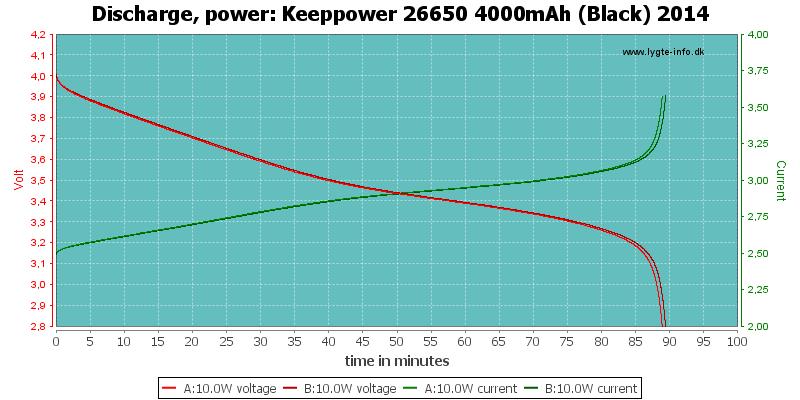 Keeppower%2026650%204000mAh%20(Black)%202014-PowerLoadTime
