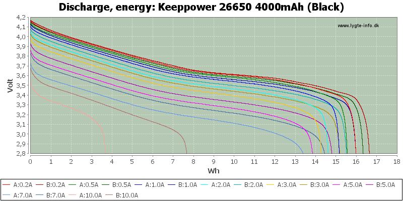 Keeppower%2026650%204000mAh%20(Black)-Energy
