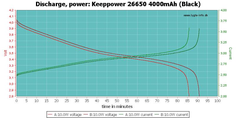 Keeppower%2026650%204000mAh%20(Black)-PowerLoadTime