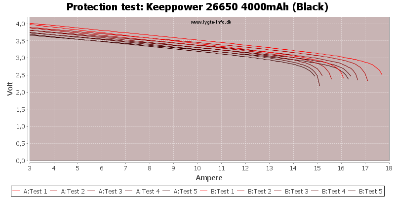 Keeppower%2026650%204000mAh%20(Black)-TripCurrent