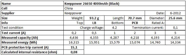 Keeppower%2026650%204000mAh%20(Black)-info