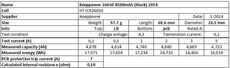 Keeppower%2026650%204500mAh%20(Black)%202014-info