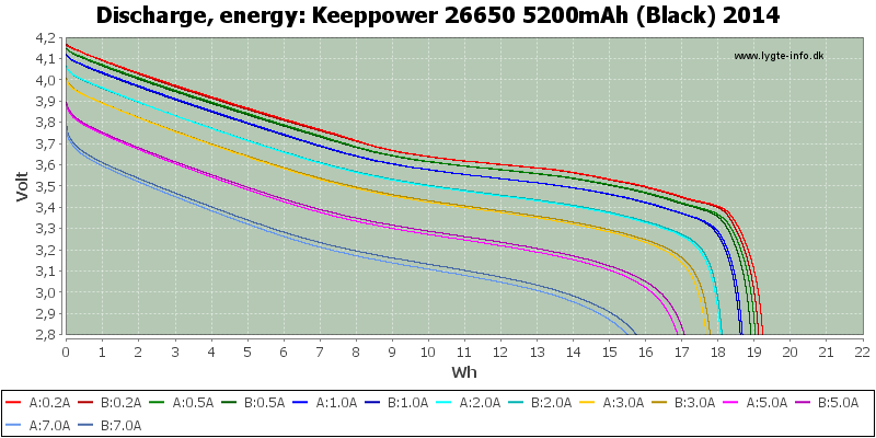 Keeppower%2026650%205200mAh%20(Black)%202014-Energy