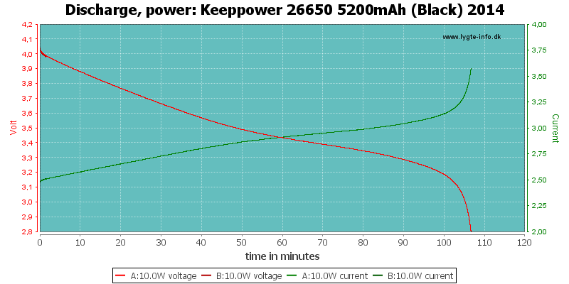 Keeppower%2026650%205200mAh%20(Black)%202014-PowerLoadTime