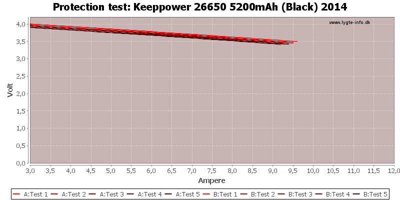Keeppower%2026650%205200mAh%20(Black)%202014-TripCurrent