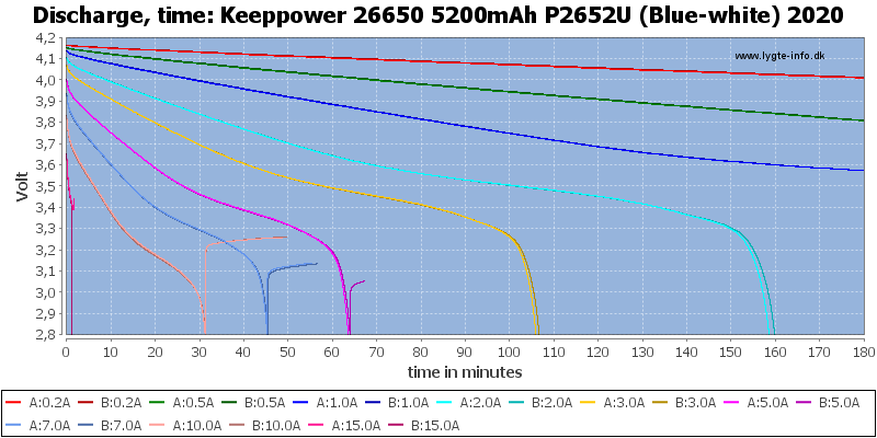 Keeppower%2026650%205200mAh%20P2652U%20(Blue-white)%202020-CapacityTime