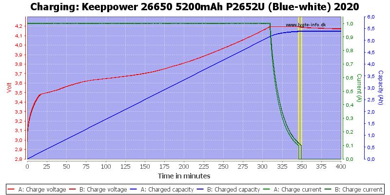 Keeppower%2026650%205200mAh%20P2652U%20(Blue-white)%202020-Charge