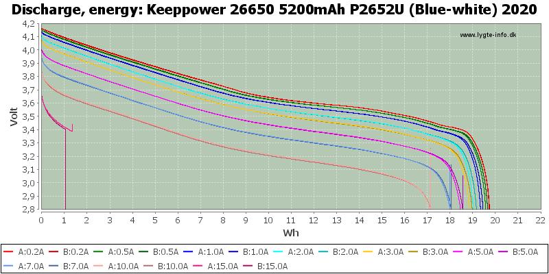 Keeppower%2026650%205200mAh%20P2652U%20(Blue-white)%202020-Energy