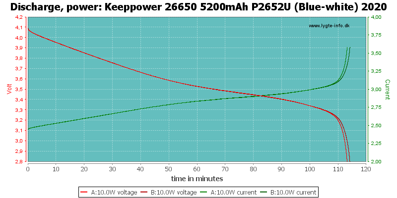 Keeppower%2026650%205200mAh%20P2652U%20(Blue-white)%202020-PowerLoadTime