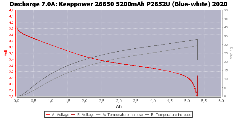 Keeppower%2026650%205200mAh%20P2652U%20(Blue-white)%202020-Temp-7.0