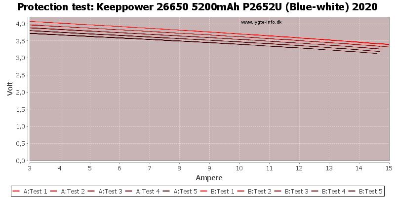 Keeppower%2026650%205200mAh%20P2652U%20(Blue-white)%202020-TripCurrent