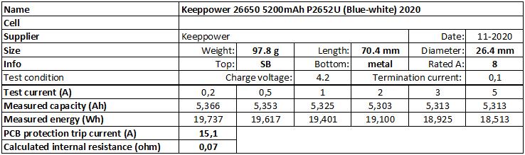 Keeppower%2026650%205200mAh%20P2652U%20(Blue-white)%202020-info