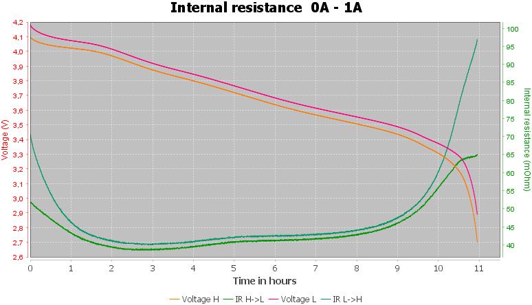 Discharge-Keeppower%2026650%205500mAh%20P2655C%20%28Black%29%202020-pulse-1.0%2010%2010-IR