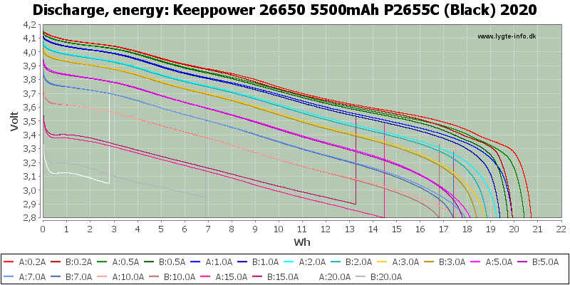 Keeppower%2026650%205500mAh%20P2655C%20(Black)%202020-Energy